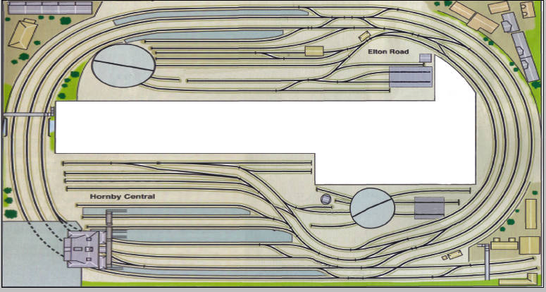Hornby Central Track Plan